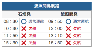 Let's not go to Iriomote Island or Hateruma Island before the day of returning home.